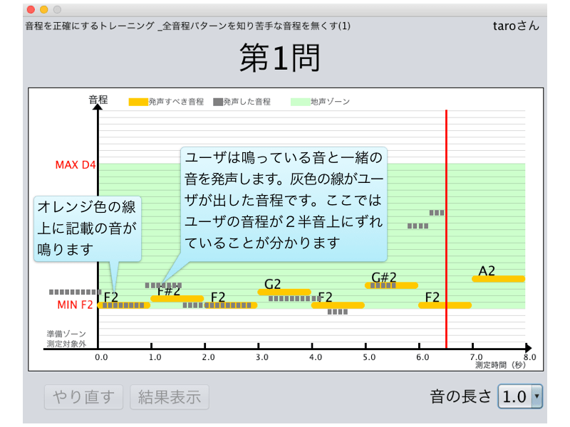 ソフトウェア画面による音程確認