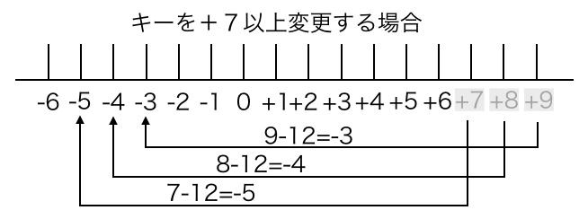 スクリーンショット 2015-05-08 13.32.26