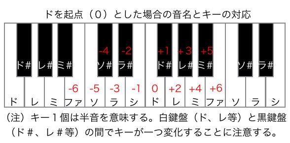 スクリーンショット 2015-05-08 15.59.06