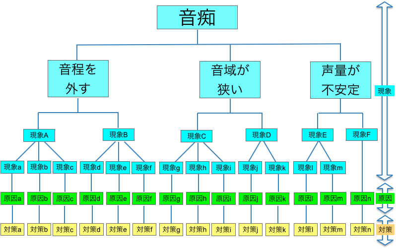 ロジカル・シンギングLandingPage6(wordpress_全面刷新版).014